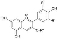 Figure 1: General structure of anthocyanin, in which R and R' are H, OH, or OCH3 and R'' is a sugar unit