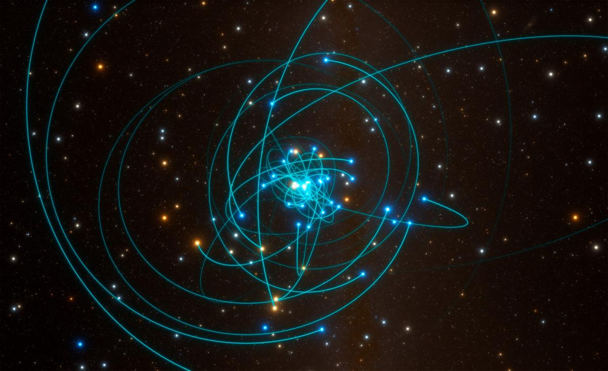 Simulation showing the orbits of stars around the black hole at the heart of the Milky Way