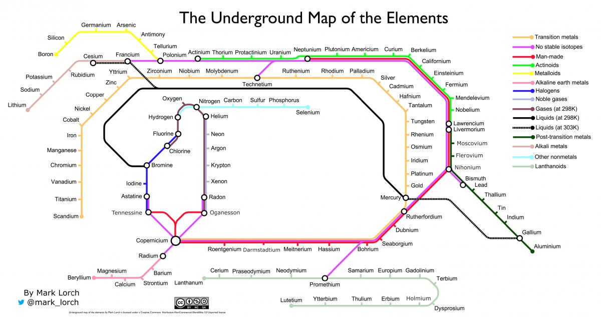 Mark Lorch's map of the elements