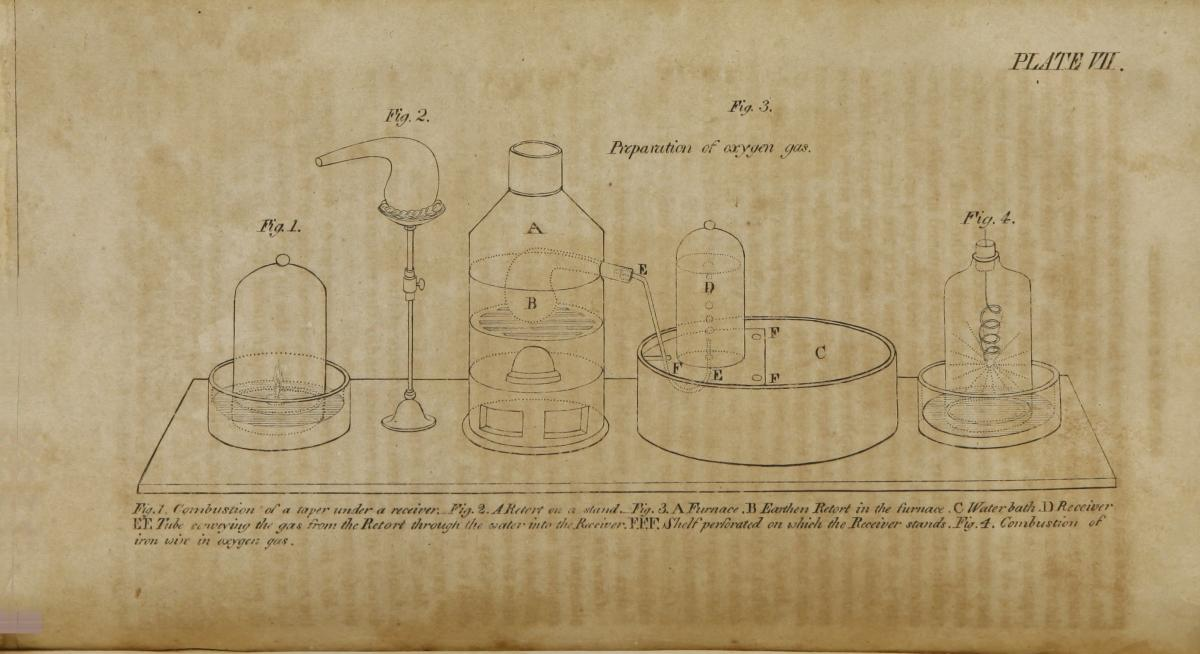 Illustration from Jane Marcet's text book, Conversations on Chemistry, showing chemical apparatus and its uses