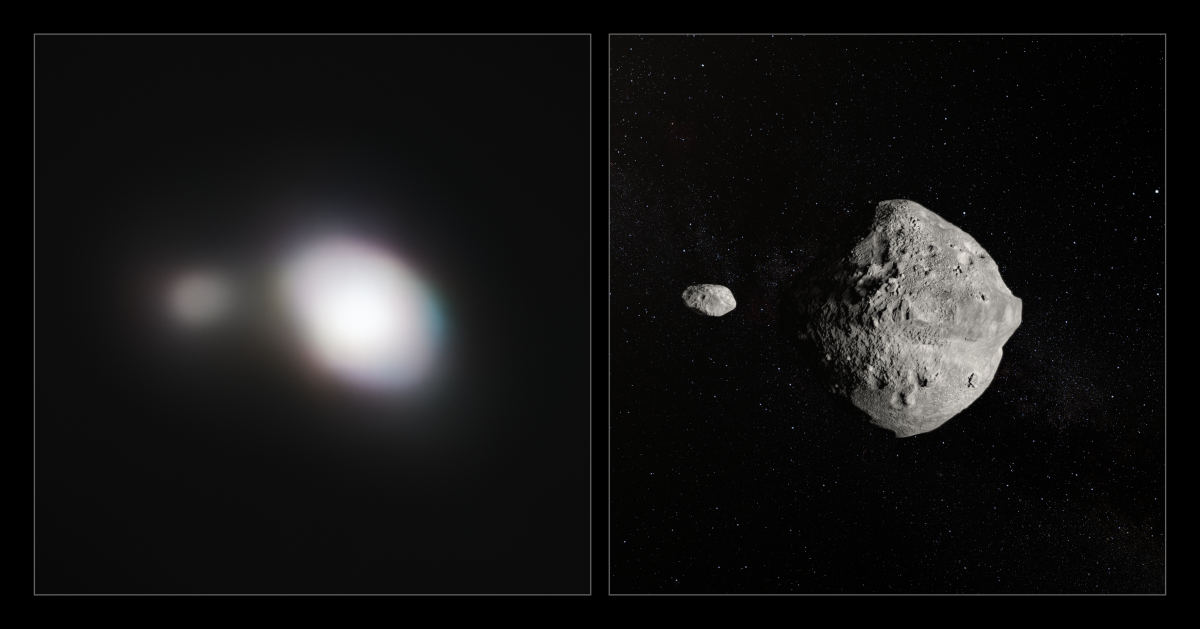 Observation of the asteroid 1999 KW4