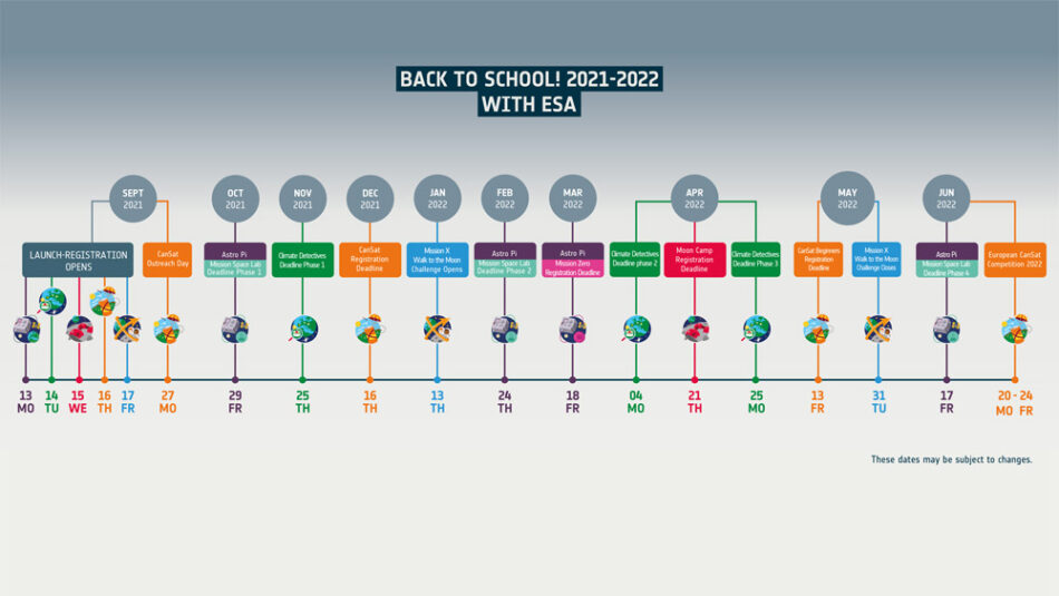 ESA´s back to school timeline from September 2021 to June 2022