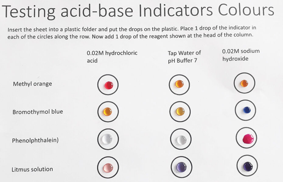 The pH testing sheet shows coloured drops of indicator solution at different pH values.