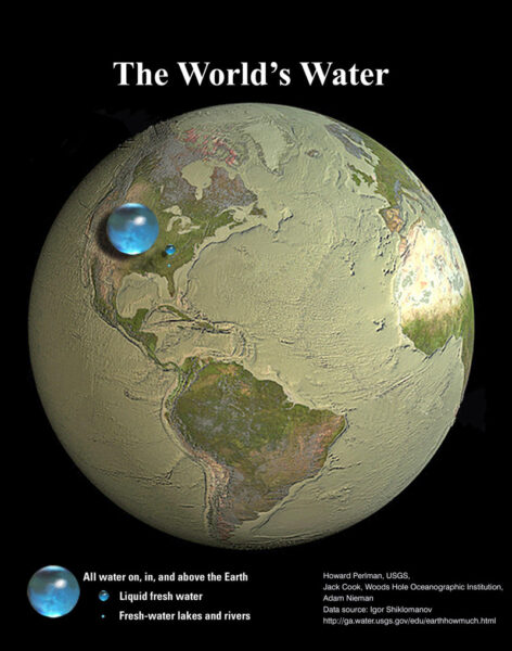 All the water in the world represented as spheres of different size next to the globe.